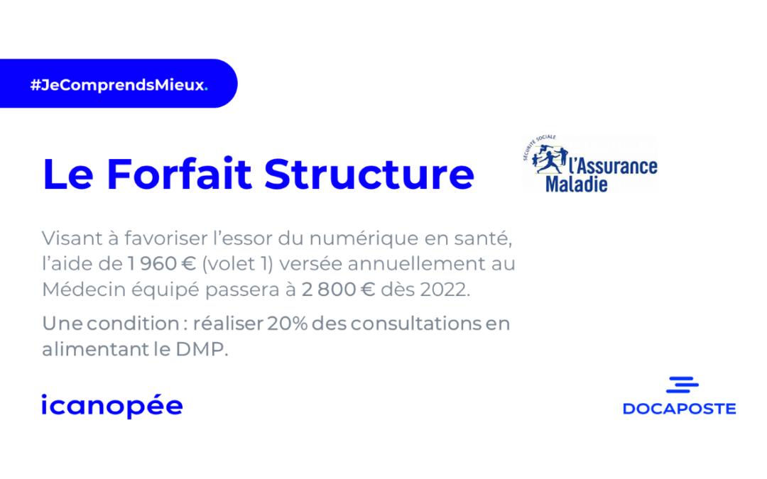 Forfait structure - ROSP 2021